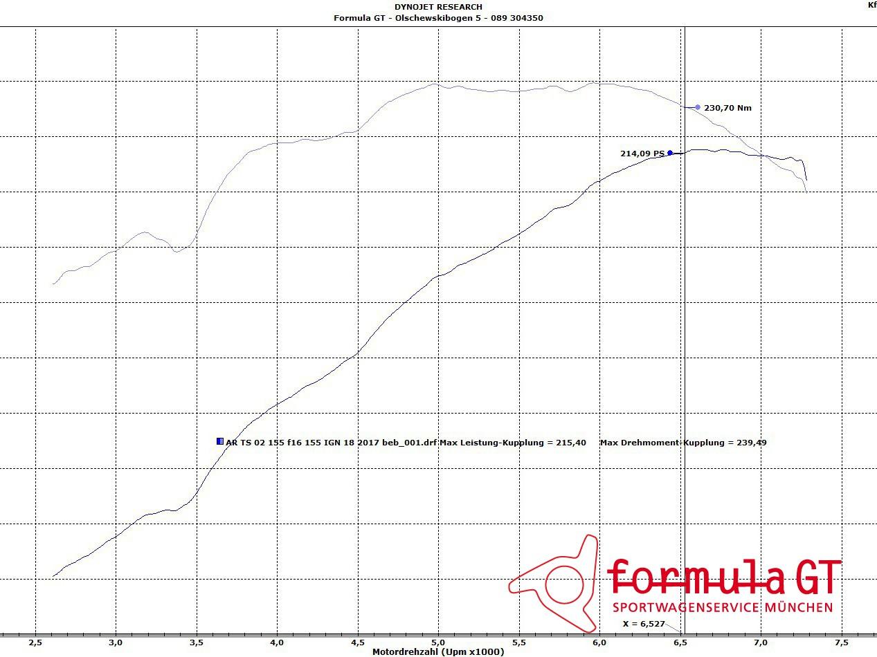 Formula Gt Mnchen Alfa Romeo 155 Wiring Diagram Fr