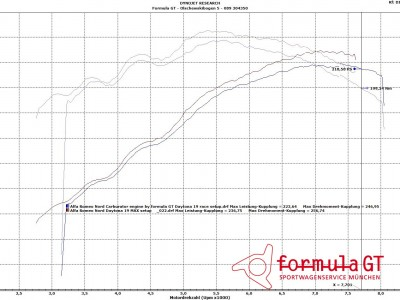 Alfa Romeo Nord engine